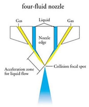 General Description of MMSD | Fujisaki Electric Company
